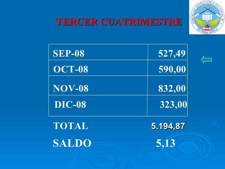 SEP-08   527,49 OCT-08   590,00 NOV-08   832,00 TERCER CUATRIMESTRE TOTAL  5.194,87   SALDO   5,13 DIC-08   323,00