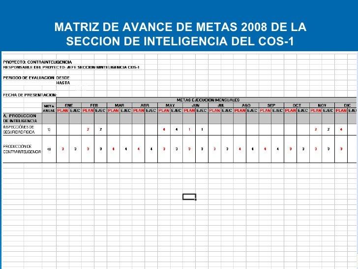 MATRIZ DE AVANCE DE METAS 2008 DE LA SECCION DE INTELIGENCIA DEL COS-1 ENE-08 DIC-08