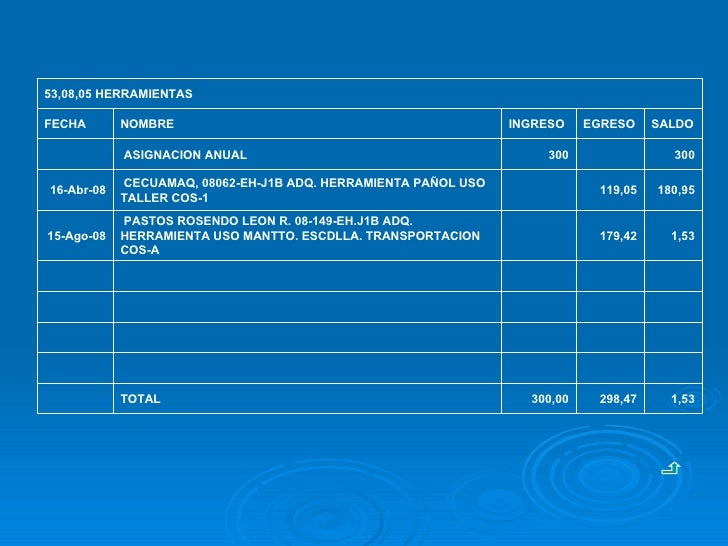 1,53 298,47 300,00 TOTAL                      1,53 179,42  PASTOS ROSENDO LEON R. 08-149-EH.J1B ADQ....