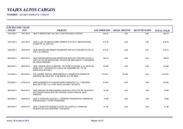 VIAJES ALTOS CARGOS NOMBRE: LESMES SERRANO, CARLOS NOMBRE: LESMES SERRANO, CARLOS INICIO FIN OBJETO LOCOMOCIÓN ALOJA MIENT...