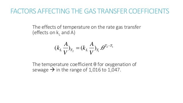 What are the three factors that affect gas pressure?