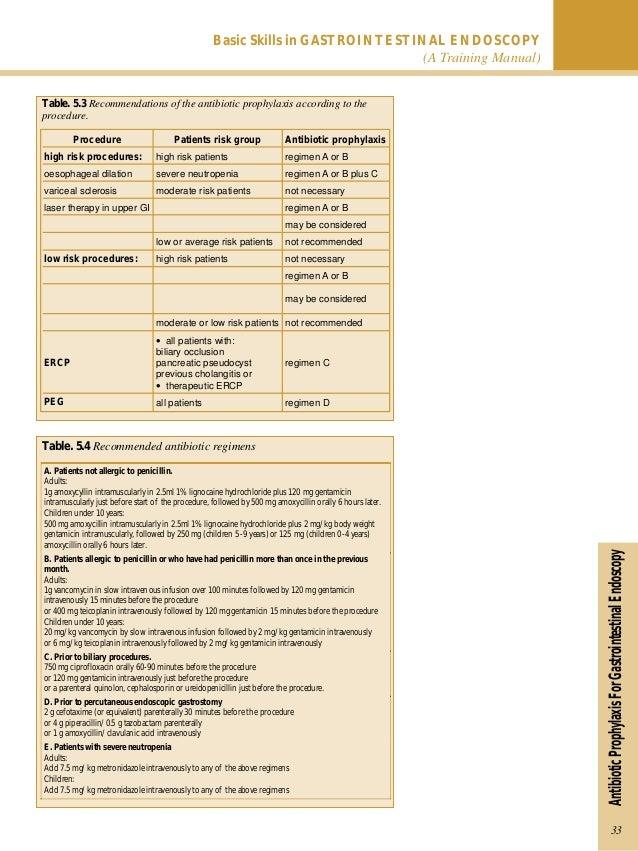 Gastrointestinal Endoscopy Training Manual