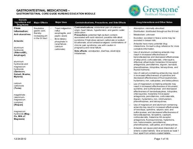 GASTROINTESTINAL MEDICATIONS –  GASTROINTESTINAL CORE GUIDE NURSING EDUCATION MODULE    GenericIngredients and    Major Ef...