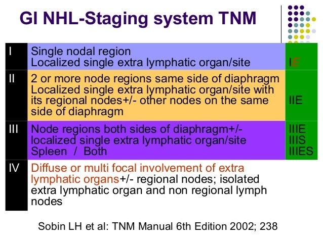 GI NHL-Staging system TNM I Single nodal region Localized single extra lymphatic organ/site IE II 2 or more node regions s...
