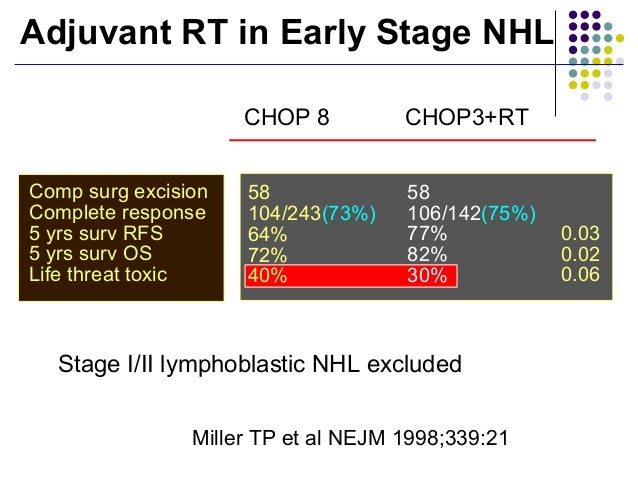 German multi-center study  Prospective non randomized  Surgery left to the treating physician  Post operative therapy s...