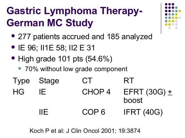 Gastric Lymphoma Therapy- German MC Study High grade No surgery Surgery+CRT Number 54 47 EFS 69.6% 76.6% NS OS 77.9% 78.9%...
