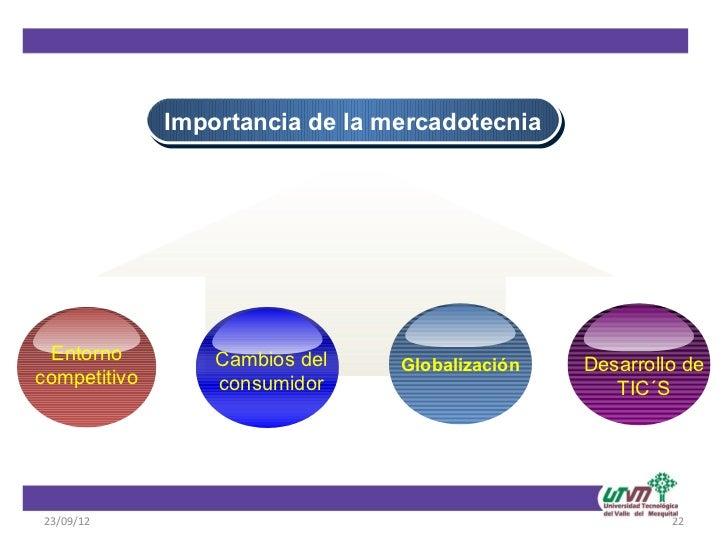 Mercadotecnia de servicios gastron micos for Tecnicas gastronomicas pdf