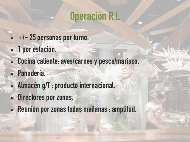 Operación R.L Proceso creativo: *Revisan reservas y menús = 1ra prueba. *2da prueba antes del cliente. *3ra prueba durante...