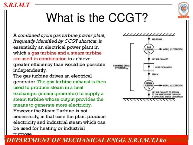 combined cycle gas turbine power plant pdf