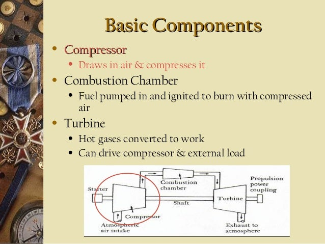 Basic Components •  Compressor •  •  Combustion Chamber •  •  Draws in air & compresses it Fuel pumped in and ignited to b...