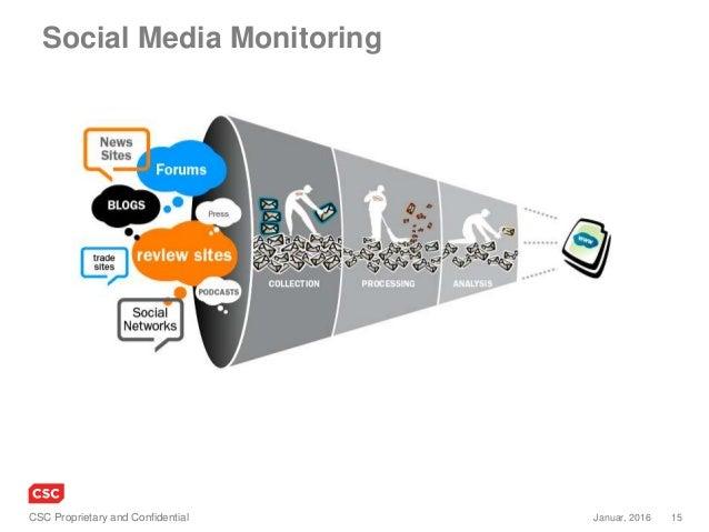 15Januar, 2016CSC Proprietary and Confidential Social Media Monitoring
