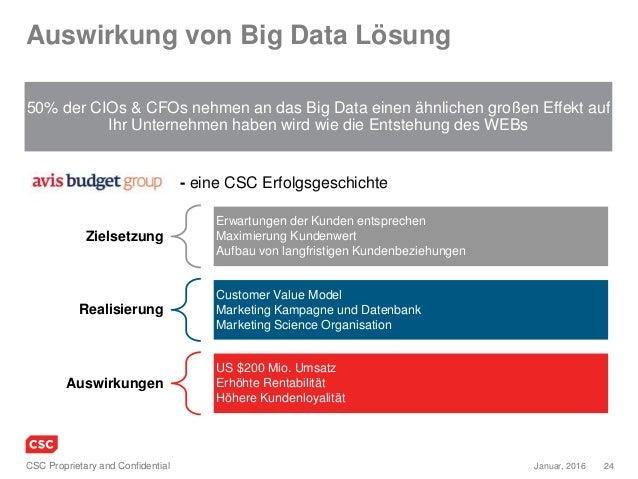 24Januar, 2016CSC Proprietary and Confidential Auswirkung von Big Data Lösung 50% der CIOs & CFOs nehmen an das Big Data e...