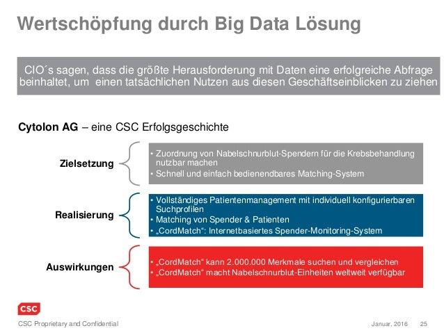 25Januar, 2016CSC Proprietary and Confidential Wertschöpfung durch Big Data Lösung CIO´s sagen, dass die größte Herausford...