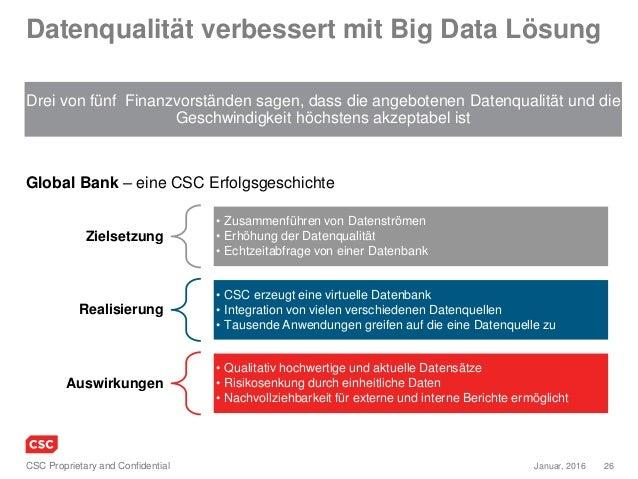26Januar, 2016CSC Proprietary and Confidential Datenqualität verbessert mit Big Data Lösung Global Bank – eine CSC Erfolgs...