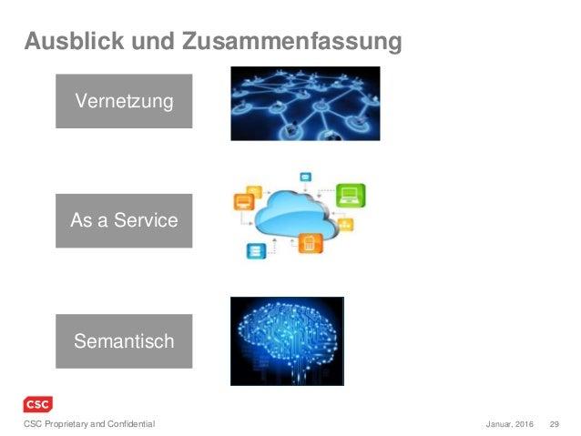 29Januar, 2016CSC Proprietary and Confidential Ausblick und Zusammenfassung Vernetzung As a Service Semantisch