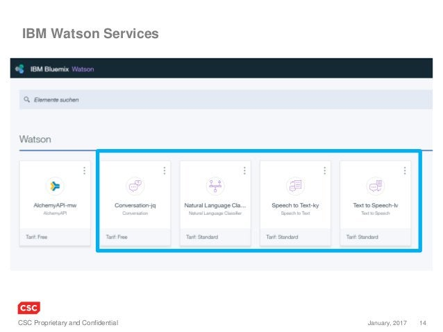 14January, 2017CSC Proprietary and Confidential IBM Watson Services