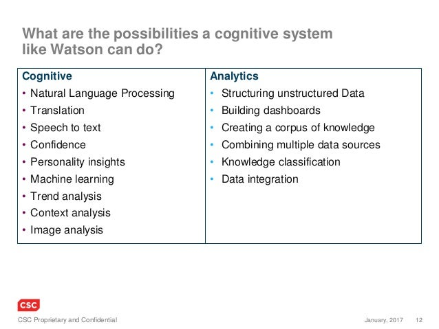 12January, 2017CSC Proprietary and Confidential What are the possibilities a cognitive system like Watson can do? Cognitiv...