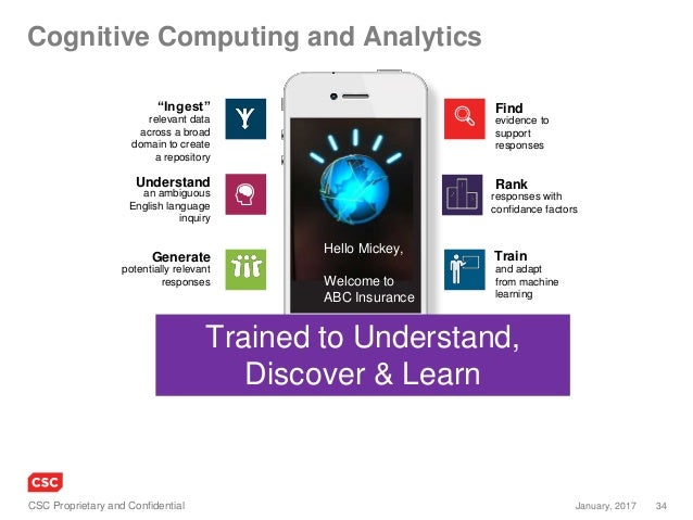 34January, 2017CSC Proprietary and Confidential Find evidence to support responses Cognitive Computing and Analytics Train...
