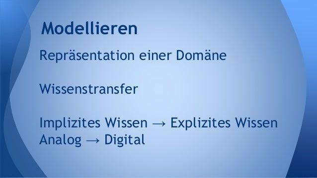 Repräsentation einer Domäne Wissenstransfer Implizites Wissen → Explizites Wissen Analog → Digital Modellieren