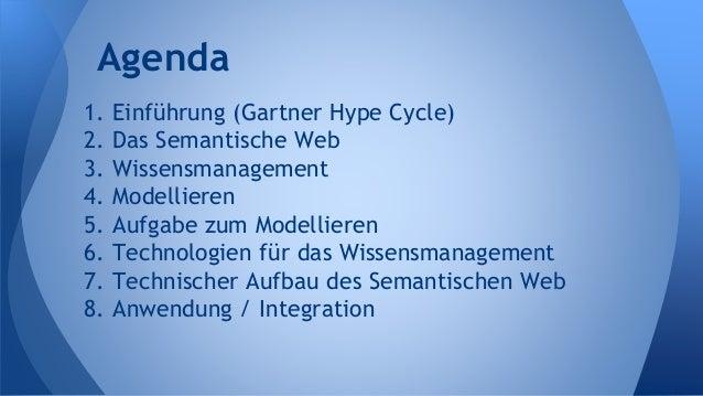1. Einführung (Gartner Hype Cycle) 2. Das Semantische Web 3. Wissensmanagement 4. Modellieren 5. Aufgabe zum Modellieren 6...