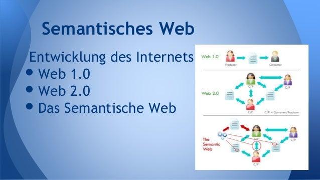 Entwicklung des Internets •Web 1.0 •Web 2.0 •Das Semantische Web Semantisches Web