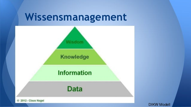 Wissensmanagement DIKW Modell