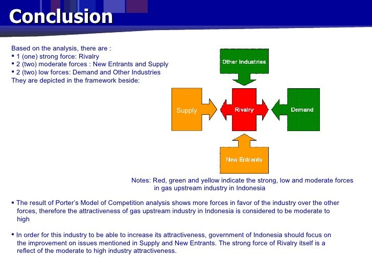 porter s 5 forces oil and gas industry What are the shortcomings or flaws of using porter's five forces when analyzing industries or businesses update cancel (eg oil and gas, etc what are the porter''s five forces of industry model.