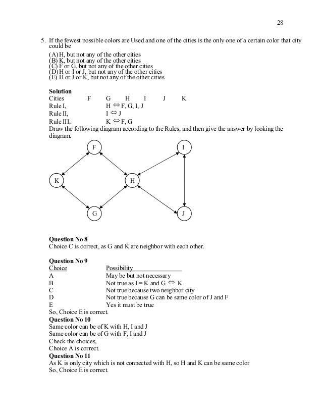 Lsat analytical reasoning ccuart Choice Image