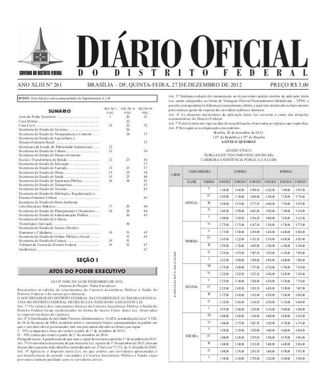 ANO XLIII Nº 261                                                     BRASÍLIA – DF, QUINTA-FEIRA, 27 DE DEZEMBRO DE 2012  ...