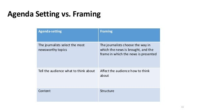 agenda setting framing and degree of 2016-11-2 perceptions, and consumer behavior: insights  public perceptions and consumer behavior related to  in terms of both their agenda setting and framing.