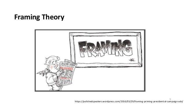 Gatekeeping framing theory summary