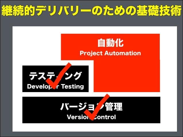 Gate of Agile Web Development