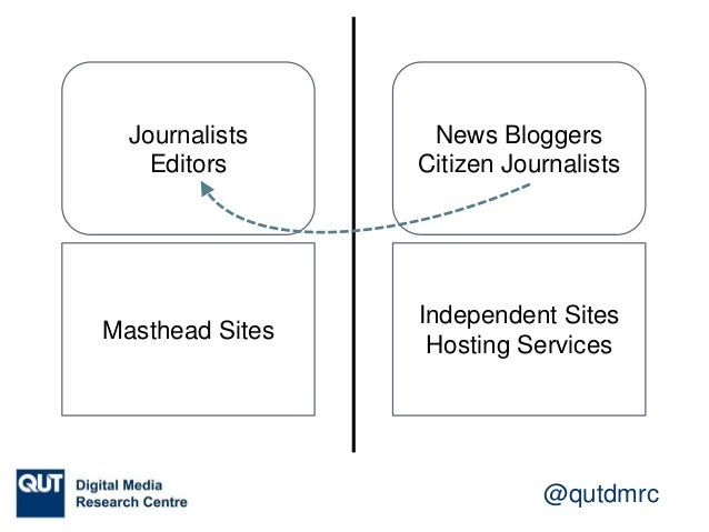 @qutdmrc Journalists Experts Editors Scholars Politicians Everyday Users Pundits Bots Social Media Platforms
