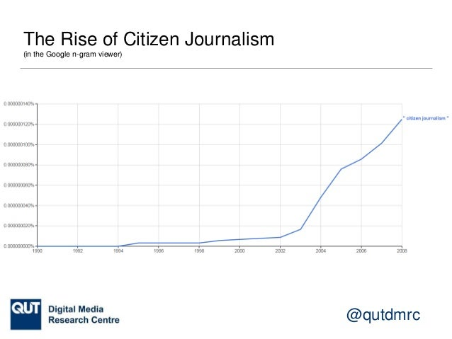 @qutdmrc The Rise of Citizen Journalism (in the Google n-gram viewer)