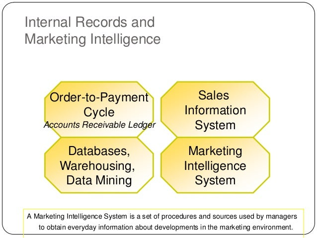 gathering marketing intelligence Gathering account insights for account-based marketing is a critical factor for  success, but it can feel pretty overwhelming while there are many.