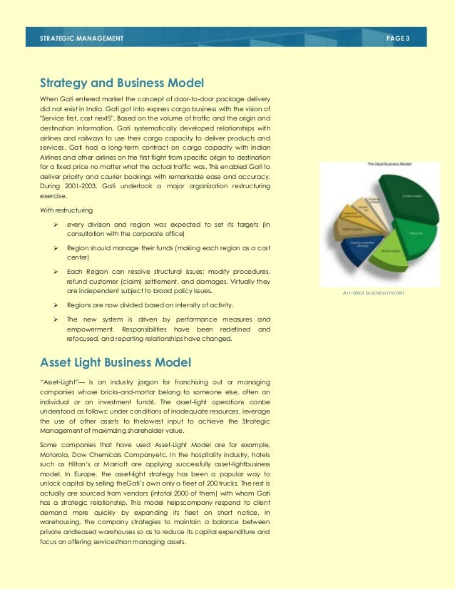 Strategic analysis jet blue airlines executive summary fin