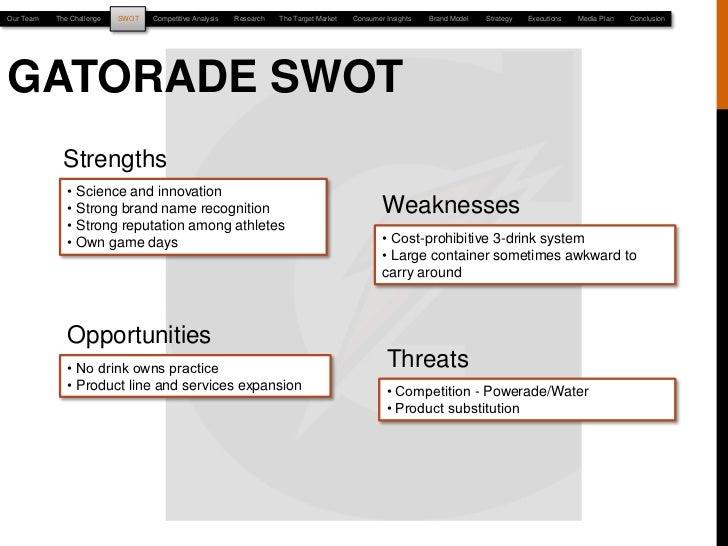 Gatorade SWOT Analysis / Matrix
