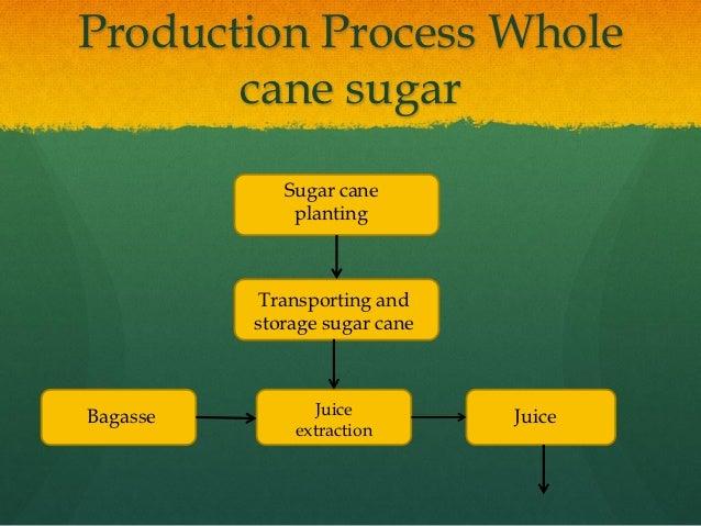 Sugar ppt | sugarcane | nutrition.
