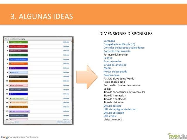 4. RECURSOShttps://developers.google.com/analytics/devguides/platform/features/cost-data-overview