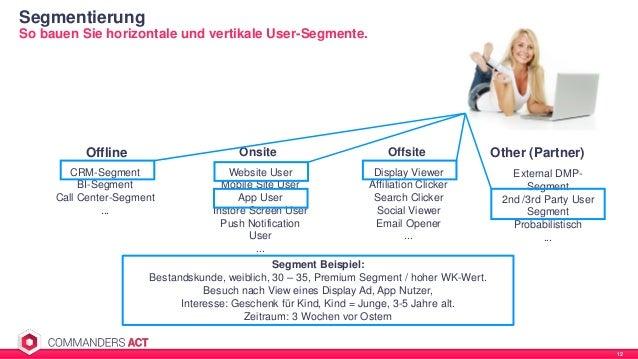 Segmentierung 12 So bauen Sie horizontale und vertikale User-Segmente. Offline Onsite Offsite CRM-Segment BI-Segment Call ...