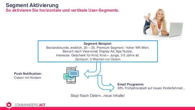 Segment Aktivierung 13 So aktivieren Sie horizontale und vertikale User-Segmente. Push Notification: Ostern mit Kindern Em...