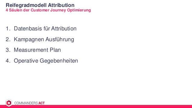 1. Datenbasis für Attribution 2. Kampagnen Ausführung 3. Measurement Plan 4. Operative Gegebenheiten 4 Säulen der Customer...