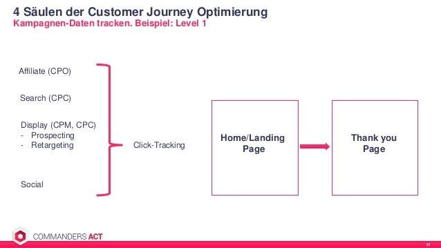 4 Säulen der Customer Journey Optimierung 21 Kampagnen-Daten tracken. Beispiel: Level 1 Affiliate (CPO) Search (CPC) Displ...