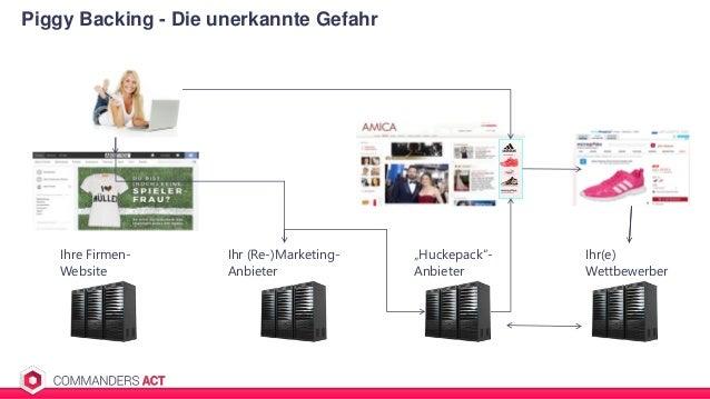 """Piggy Backing - Die unerkannte Gefahr Ihre Firmen- Website Ihr (Re-)Marketing- Anbieter """"Huckepack""""- Anbieter Ihr(e) Wettb..."""