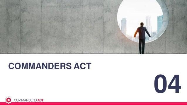 COMMANDERS ACT 04