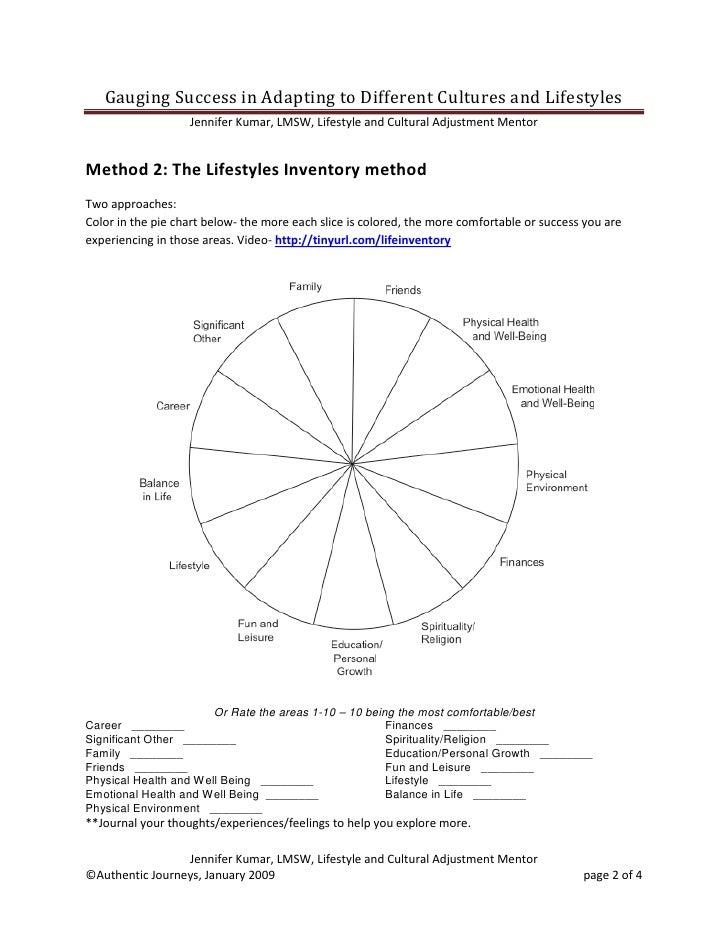 Gauging Success Worksheets