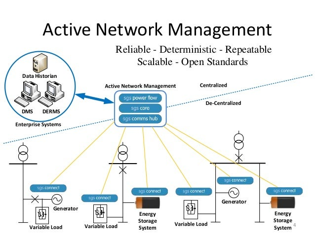 network management system Find and compare network monitoring software free, interactive tool to quickly narrow your choices and contact multiple vendors.