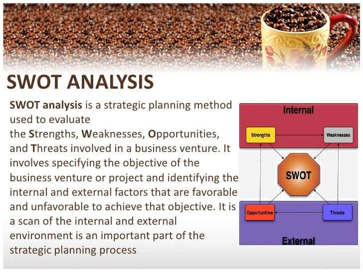 costa swot analysis Swot analysis is a very useful model for the development of the real estate in the business and organizational level real estate coaching (spain.
