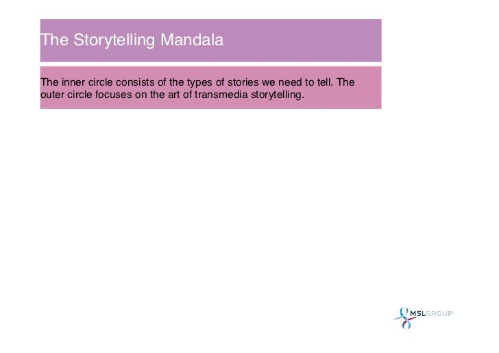 The Storytelling Mandala!The inner circle consists of the types of stories we need to tell. Theouter circle focuses on the...