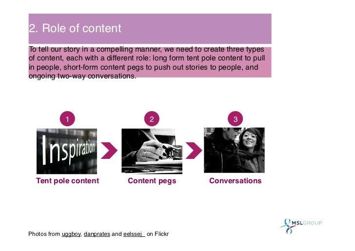2. Role of content!To tell our story in a compelling manner, we need to create three typesof content, each with a differen...